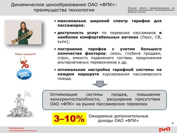 Динамическое ценообразование ОАО «ФПК»: преимущества технологии