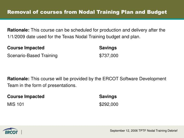 Removal of courses from Nodal Training Plan and Budget