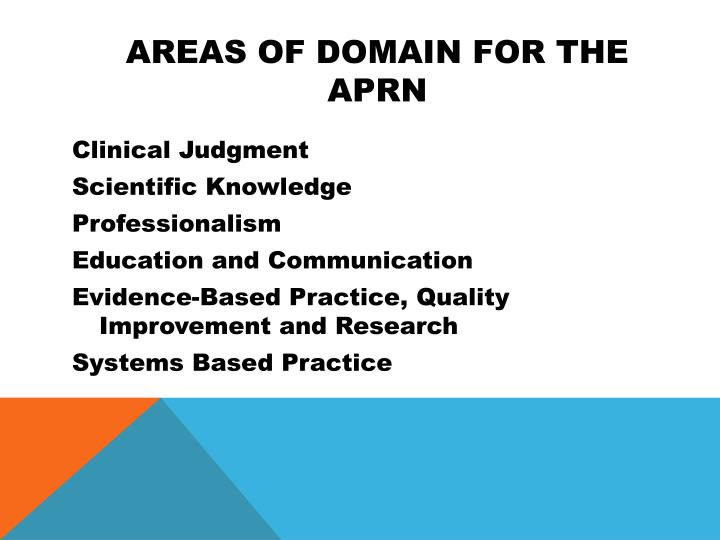 Areas of Domain for the APRN