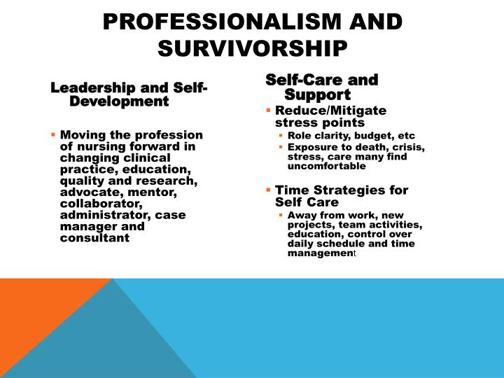 Professionalism and Survivorship