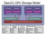 opencl gpu storage model