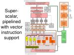super scalar pipelined with vector instruction support