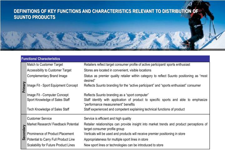 DEFINITIONS OF KEY FUNCTIONS AND CHARACTERISTICS RELEVANT TO DISTRIBUTION OF SUUNTO PRODUCTS