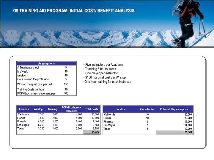 G9 TRAINING AID PROGRAM: INITIAL COST/ BENEFIT ANALYSIS