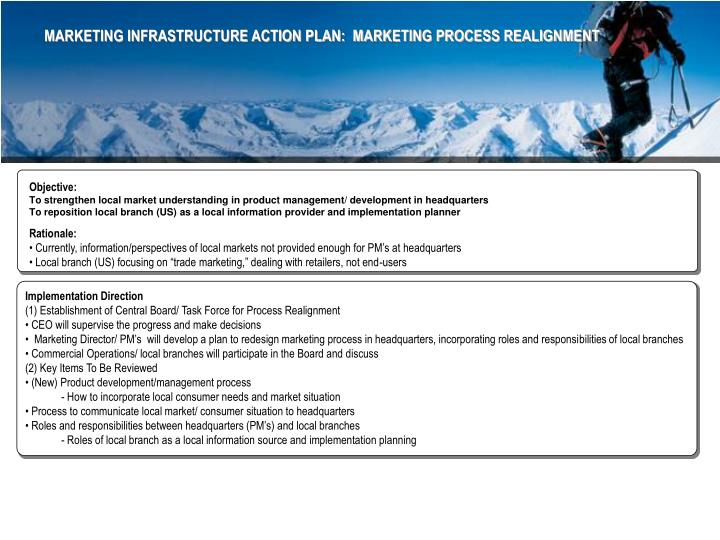 MARKETING INFRASTRUCTURE ACTION PLAN:  MARKETING PROCESS REALIGNMENT
