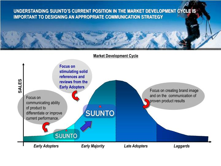 UNDERSTANDING SUUNTO'S CURRENT POSITION IN THE MARKET DEVELOPMENT CYCLE IS IMPORTANT TO DESIGNING AN APPROPRIATE COMMUNICATION STRATEGY