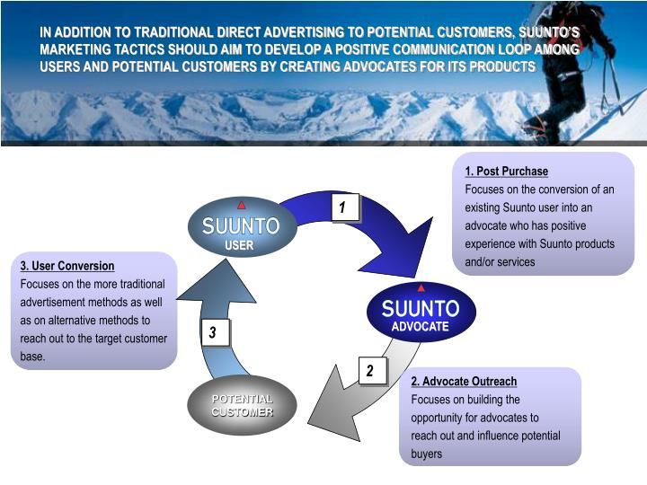 IN ADDITION TO TRADITIONAL DIRECT ADVERTISING TO POTENTIAL CUSTOMERS, SUUNTO'S MARKETING TACTICS SHOULD AIM TO DEVELOP A POSITIVE COMMUNICATION LOOP AMONG USERS AND POTENTIAL CUSTOMERS BY CREATING ADVOCATES FOR ITS PRODUCTS
