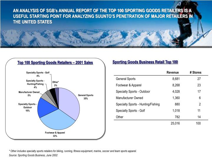 AN ANALYSIS OF SGB's ANNUAL REPORT OF THE TOP 100 SPORTING GOODS RETAILERS IS A USEFUL STARTING POINT FOR ANALYZING SUUNTO'S PENETRATION OF MAJOR RETAILERS IN THE UNITED STATES