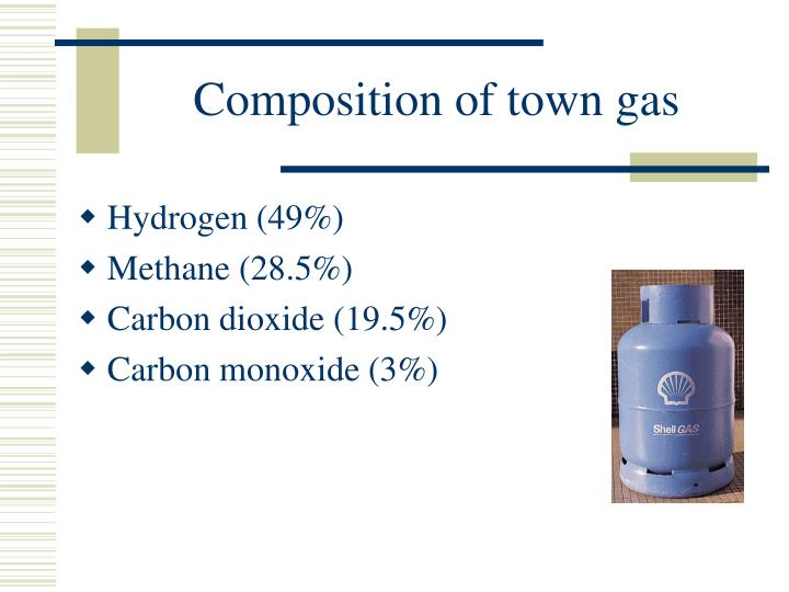 Composition of town gas