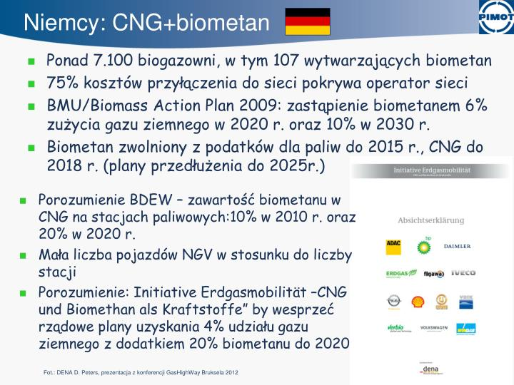 Niemcy: CNG+biometan