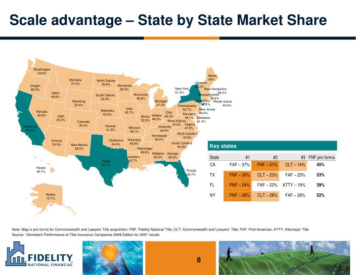 Scale advantage – State by State Market Share