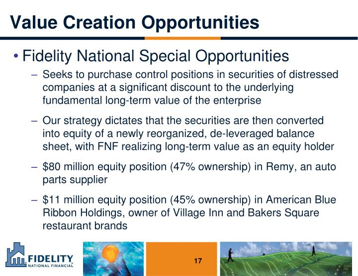 Value Creation Opportunities