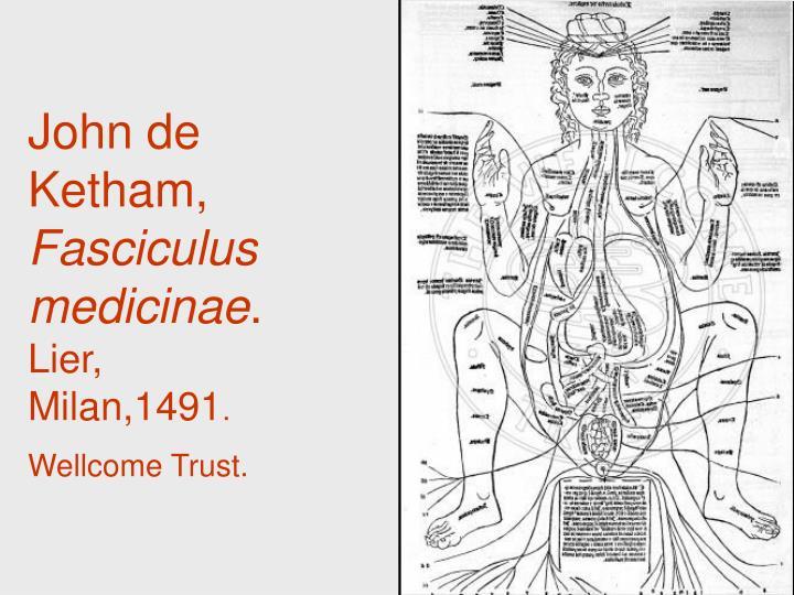 John de Ketham,