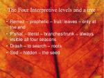 the four interpretive levels and a tree