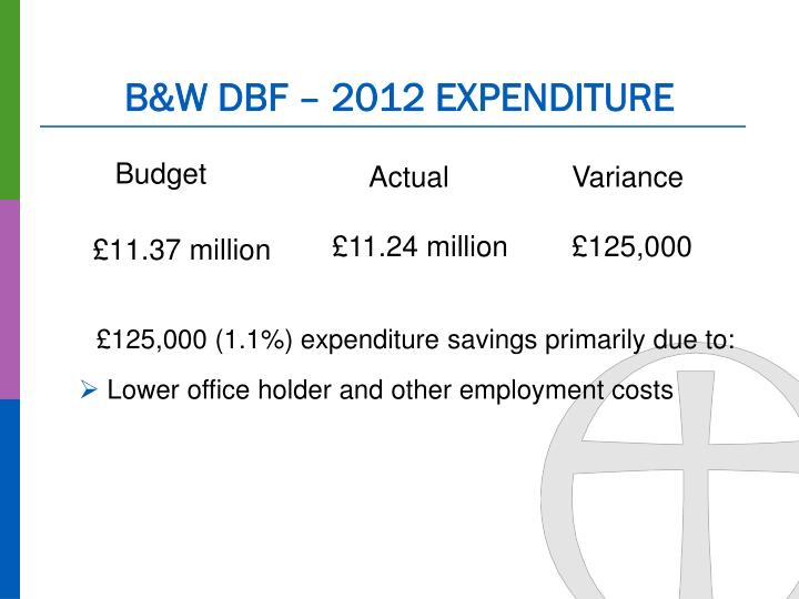 B&W DBF – 2012 EXPENDITURE