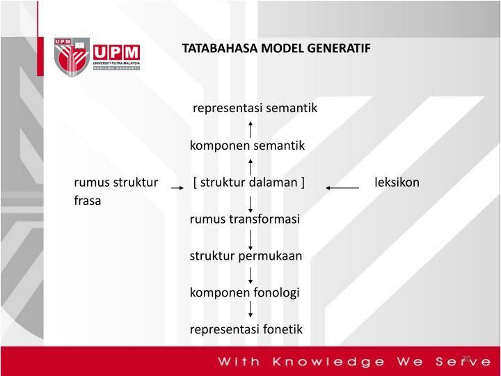 TATABAHASA MODEL GENERATIF