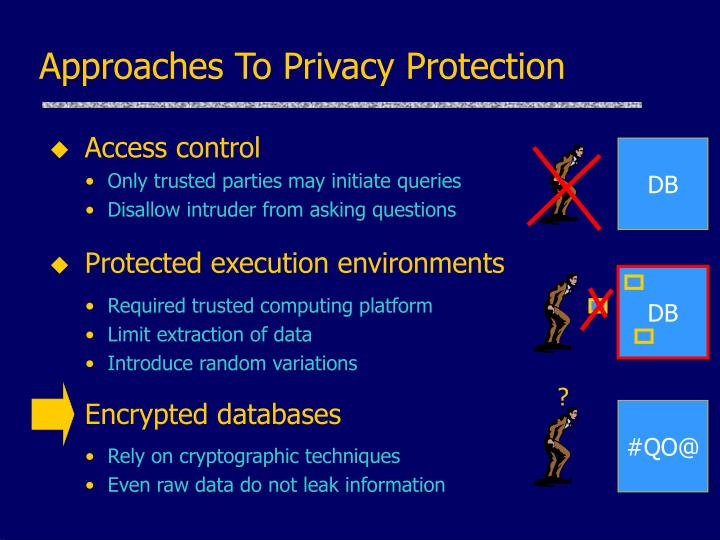 Approaches to privacy protection
