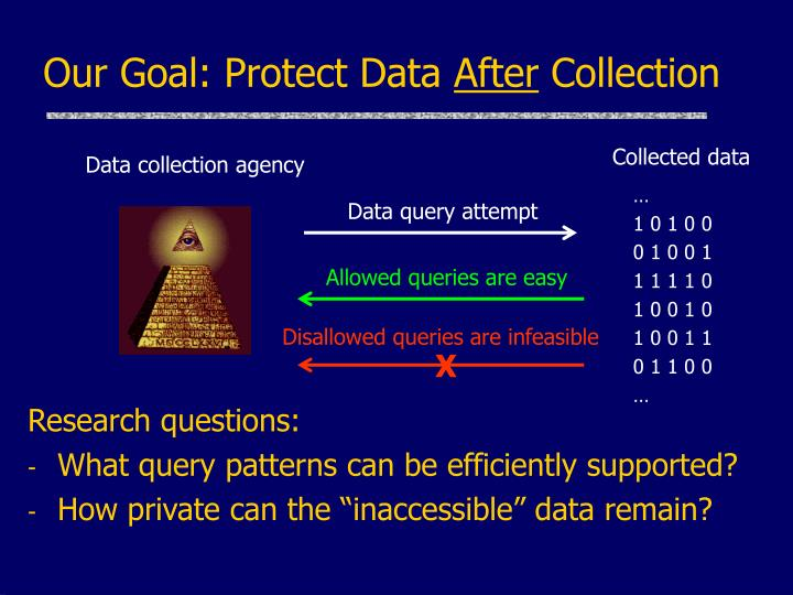 Our Goal: Protect Data