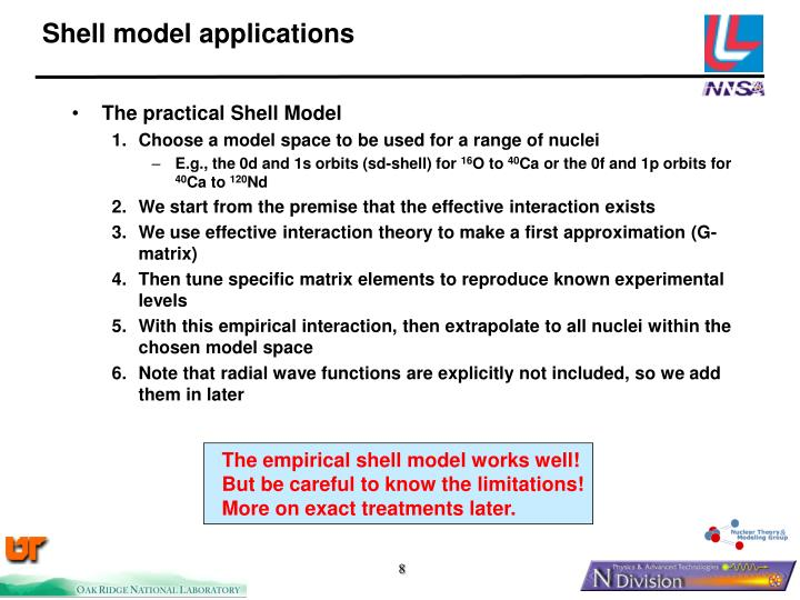 Shell model applications