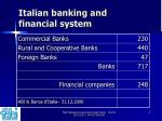 italian banking and financial system