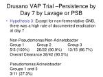 drusano vap trial persistence by day 7 by lavage or psb