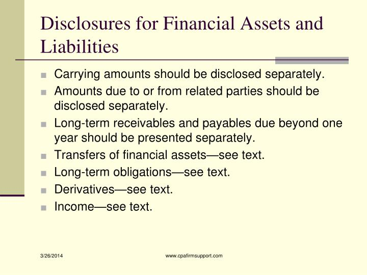 Disclosures for Financial Assets and Liabilities