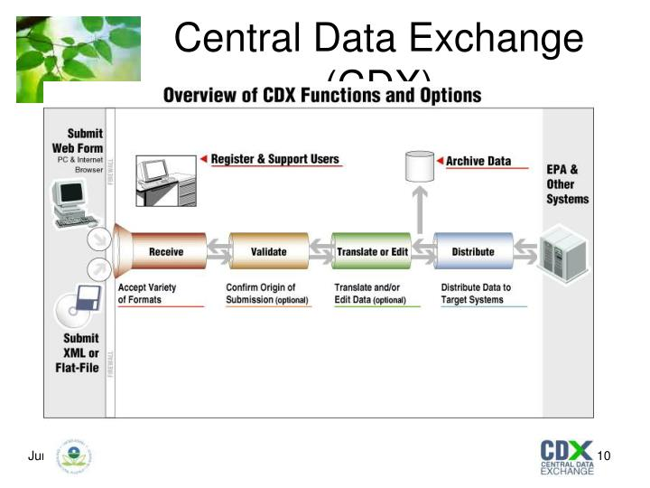 Central Data Exchange (CDX)