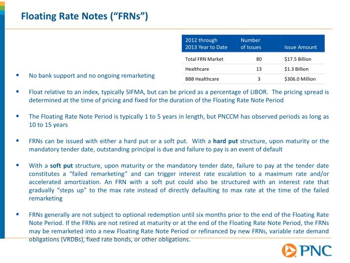 "Floating Rate Notes (""FRNs"")"