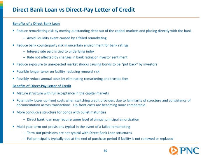Direct Bank Loan vs Direct-Pay Letter of Credit