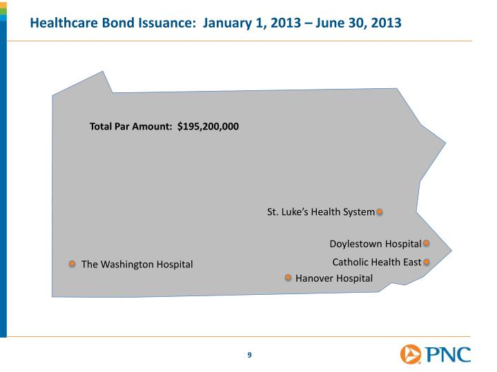Healthcare Bond Issuance:  January 1, 2013 – June 30, 2013