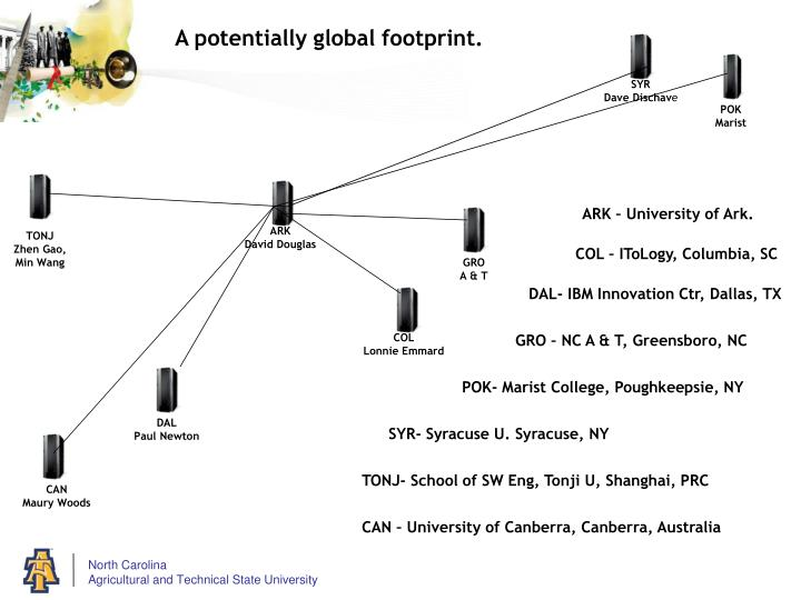 A potentially global footprint.