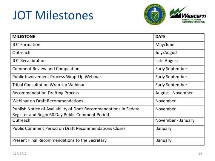 JOT Milestones