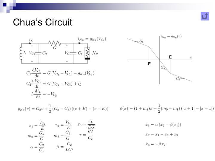Chua's Circuit