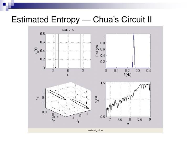 Estimated Entropy — Chua's Circuit II