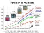 transition to multicore