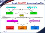 sample disaster communications plan