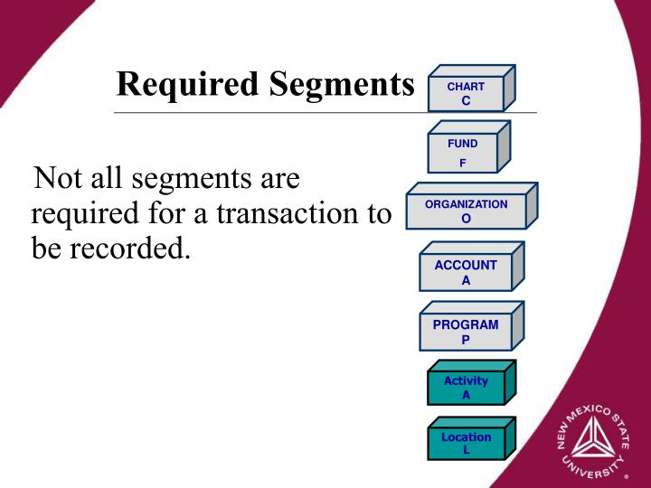 Required Segments