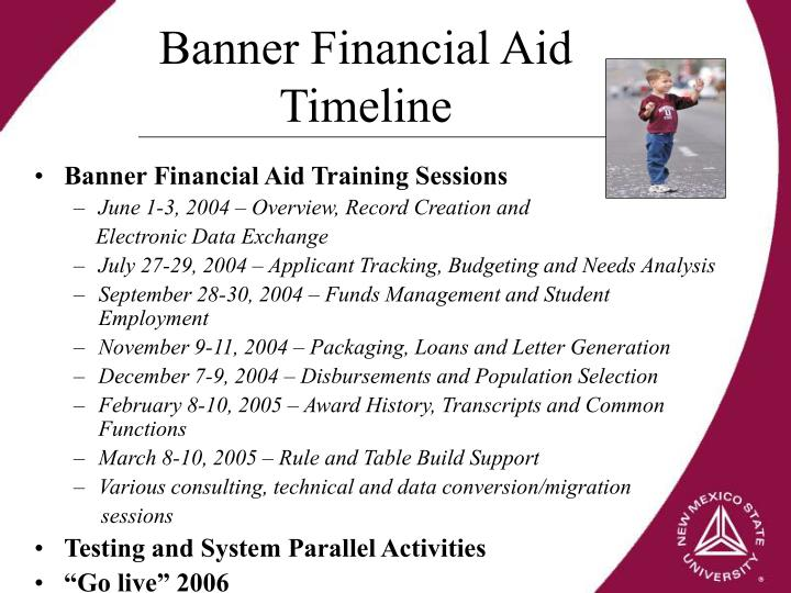 Banner Financial Aid Timeline