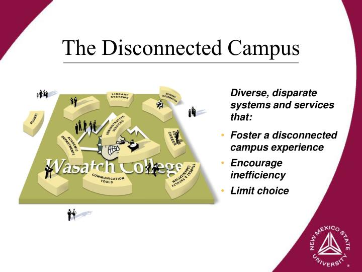 The Disconnected Campus