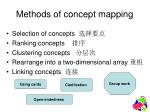 methods of concept mapping
