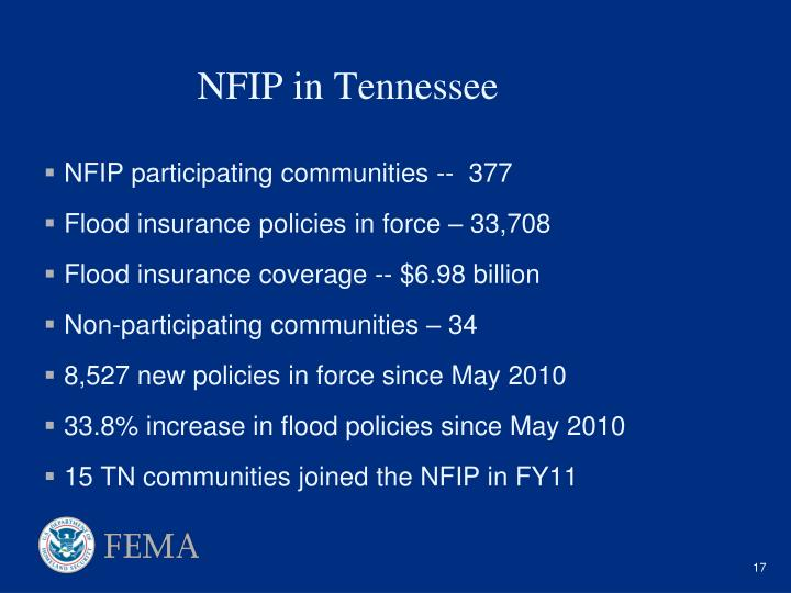 NFIP in Tennessee