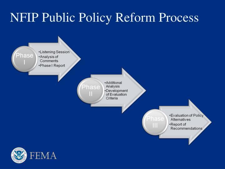 NFIP Public Policy Reform Process