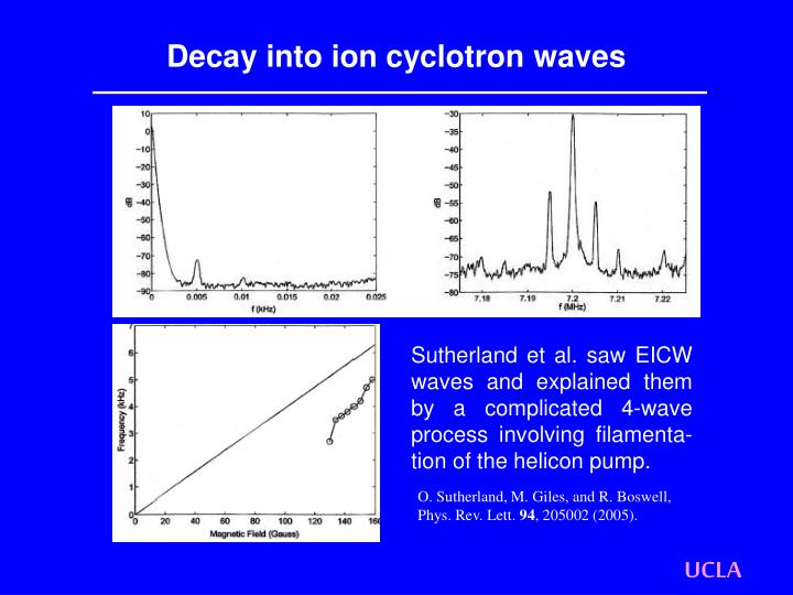 Decay into ion cyclotron waves