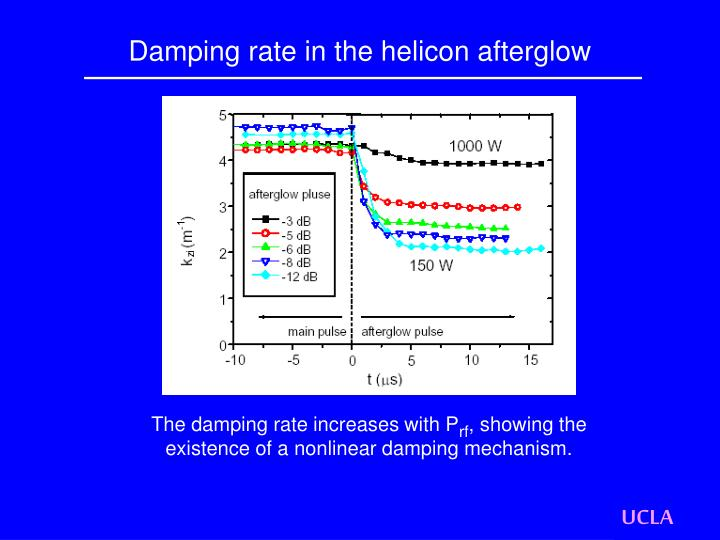 Damping rate in the helicon afterglow