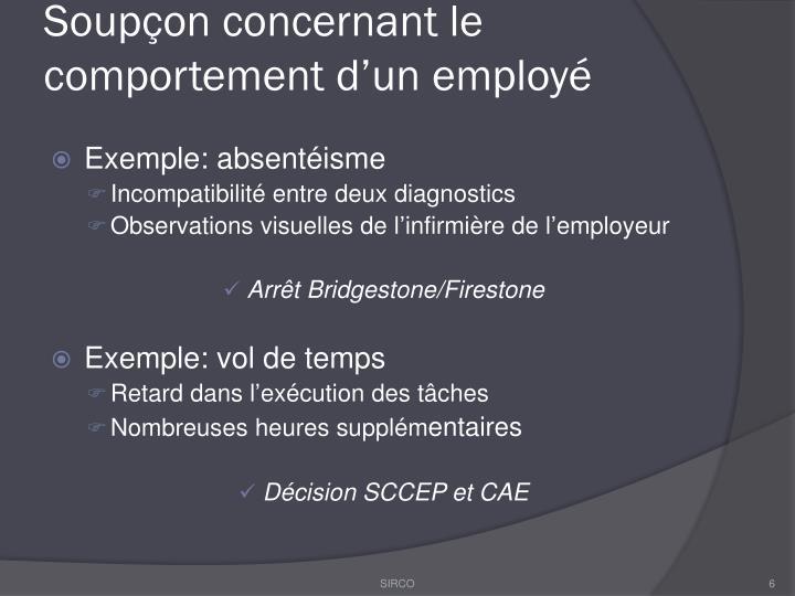 Soupçon concernant le comportement d'un employé