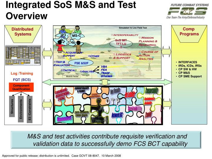 M&S and test activities contribute requisite verification and validation data to successfully demo FCS BCT capability