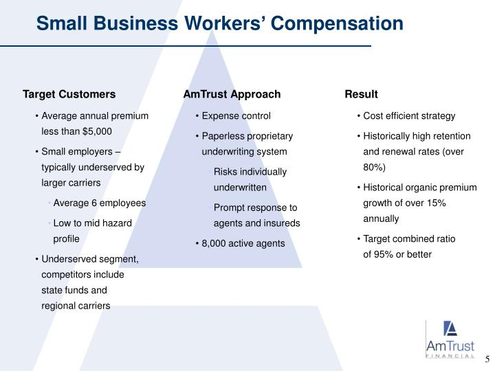 Small Business Workers' Compensation