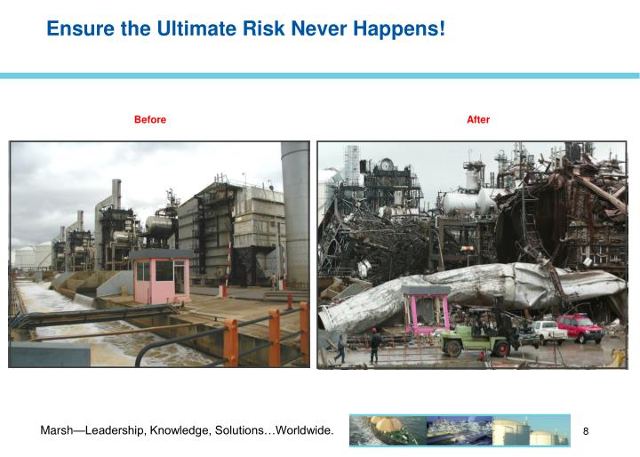 Ensure the Ultimate Risk Never Happens!