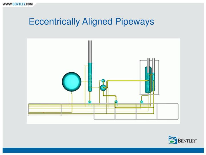 Eccentrically Aligned Pipeways