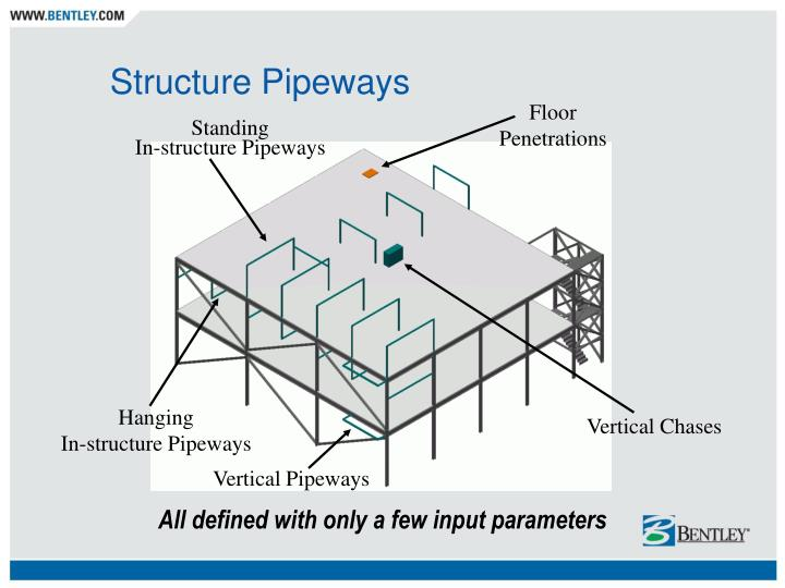 Structure Pipeways